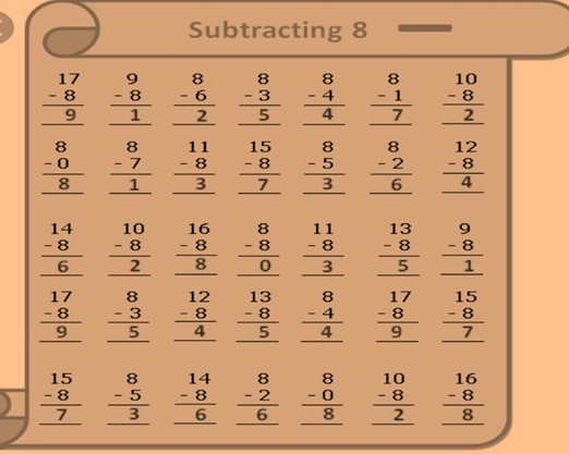 Maths class 1 Subtraction