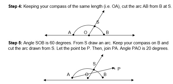 Class 5 Geometry - basics, problems and solved examples ...