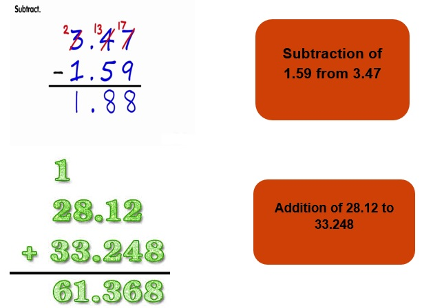 Maths class 6 Decimals