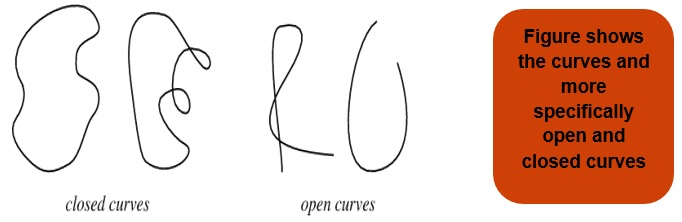 Maths class 6 Basic Geometrical Ideas