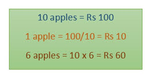 Maths class 6 Ratio and Proportion