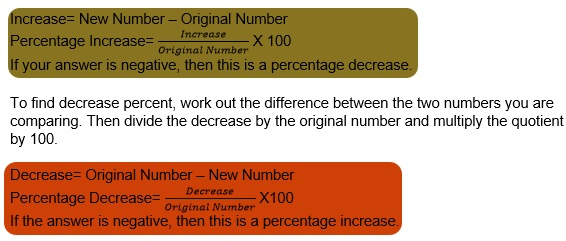 Maths class 8 Comparing quantities