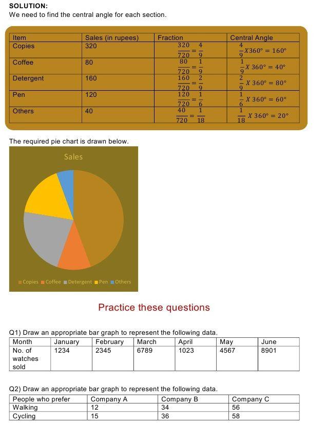 Class 8 Data Handling