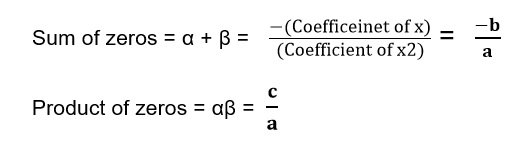Maths class 10 Polynomials