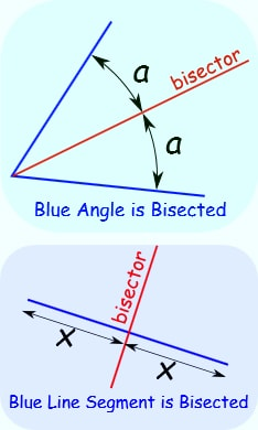 DEFINITION OF BISECTOR