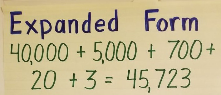 Definition Of Expanded Notation Math Square