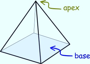 DEFINITION OF BASE(GEOMETRY)
