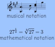 Definition of Notation  Image